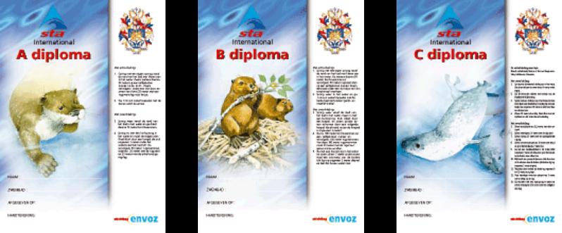ABC zwemlessen Nistelrode